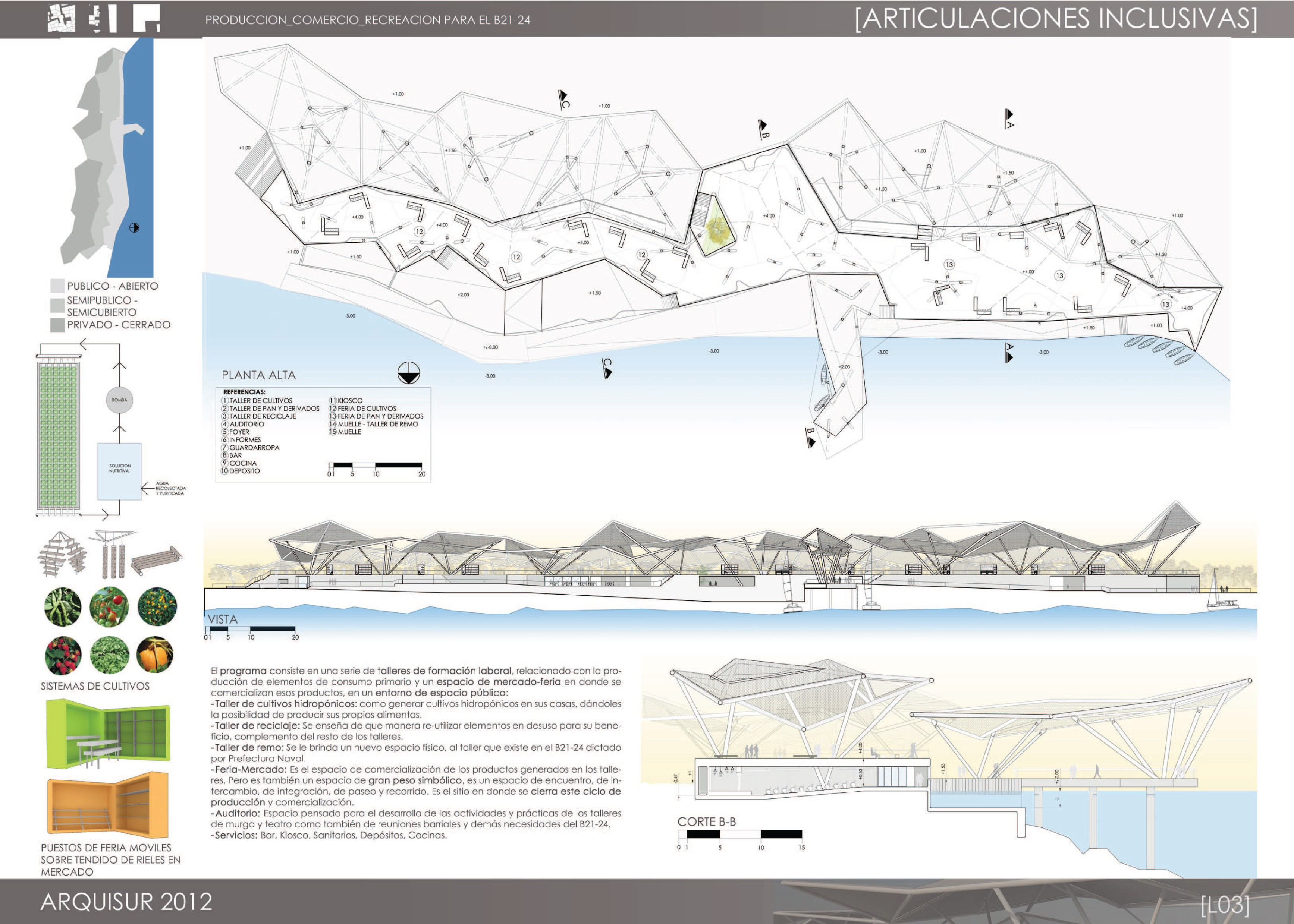 ARTICULACIONES INCLUSIVAS_ARQUISUR2012.pdf